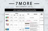 โปรโมชั่นบัตรเครดิต iPhone 7/6s/6/SE/5s เดือนธันวาคม 2559